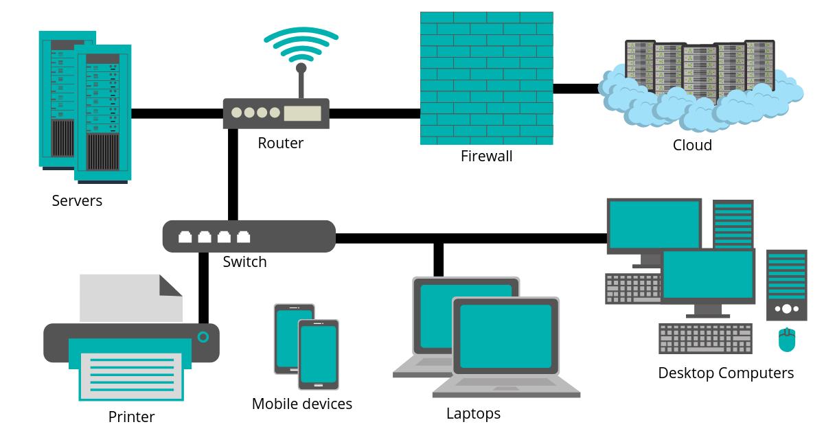 IT-Network-Diagram