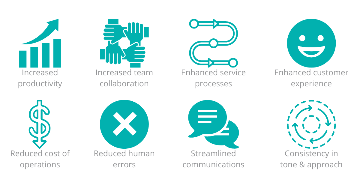 Benefits of an automated customer complaints process